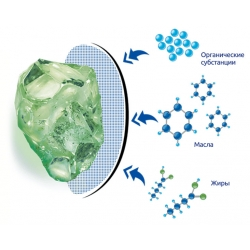 Активированный фильтрующий материал AFM® из зеленого и коричневого стекла
