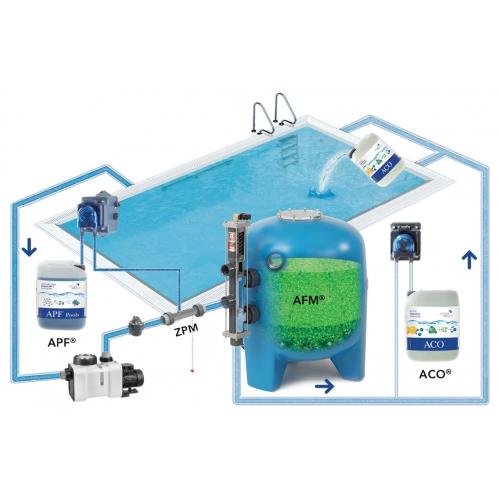 Водоподготовка бассейна — система DAISY®