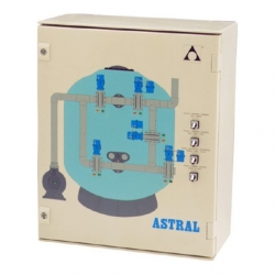 Блок управления на 4 вентиля с пневматическим приводом